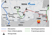 Limits of China and Russia energy deal