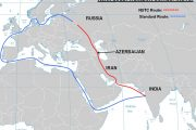North–South Transport Corridor: Opportunities for Indo-Russian trade